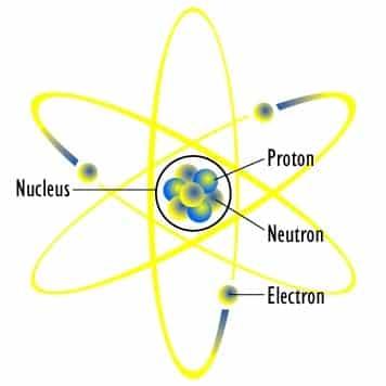 gaya nuklir kuat
